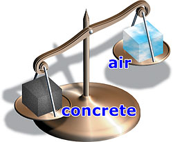 density of concrete