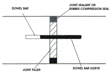 expansion joint concrete wall. concrete construction joints - how to minimize cracking in slabs. expansion joint wall p