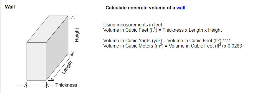 concrete calculator formula for a wall