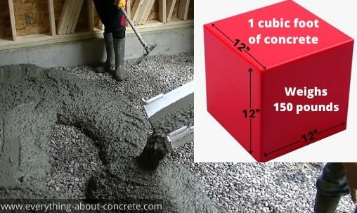 weight of concrete per cubic foot