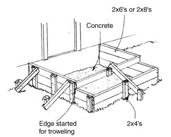 STEP 3. BUILDING THE FORMS For The Concrete Stairs. You Can Use Either 3/4  Inch Plywood, 2x8u0027s, Or 2x6u0027s To Build The Forms For The Concrete Stairs.