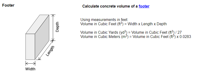 formula to calculate concrete yardage for a footing